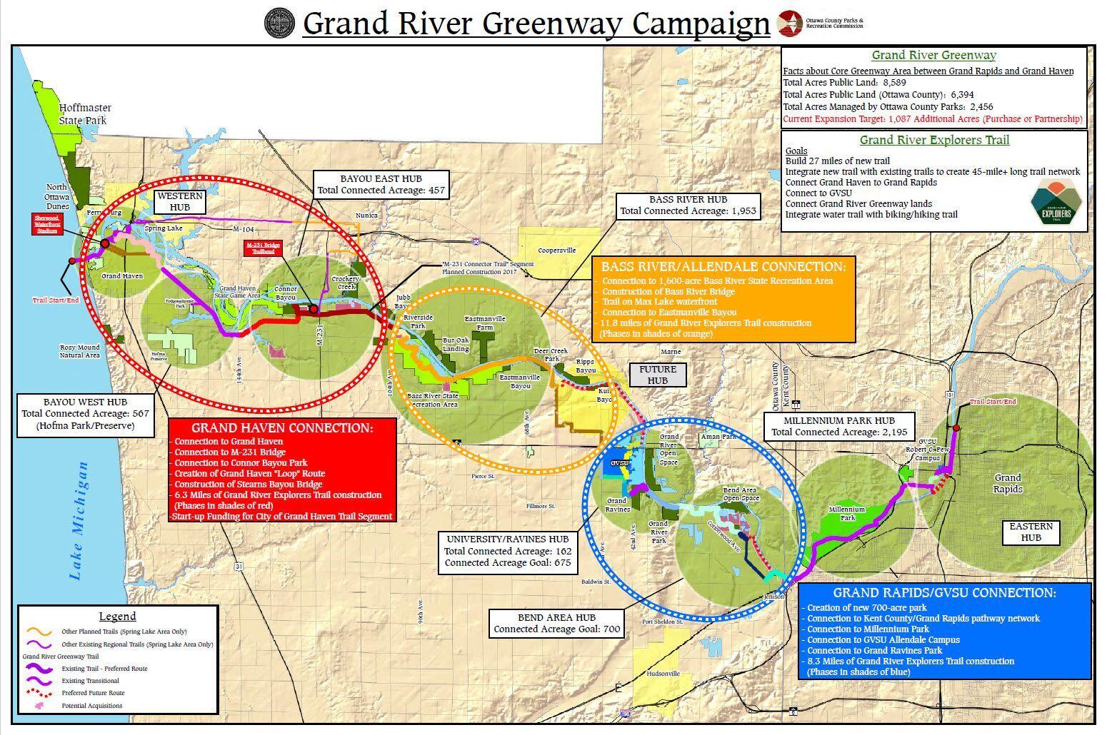 Greenway & Park Projects - Ottawa County, Michigan
